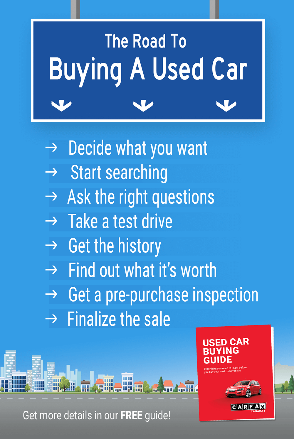 How to buy a new car essay